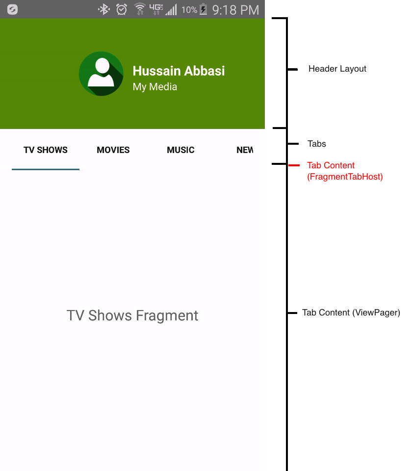 Using FragmentTabHost with ViewPager – IntelliAbb